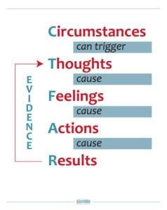 emotional intelligence,